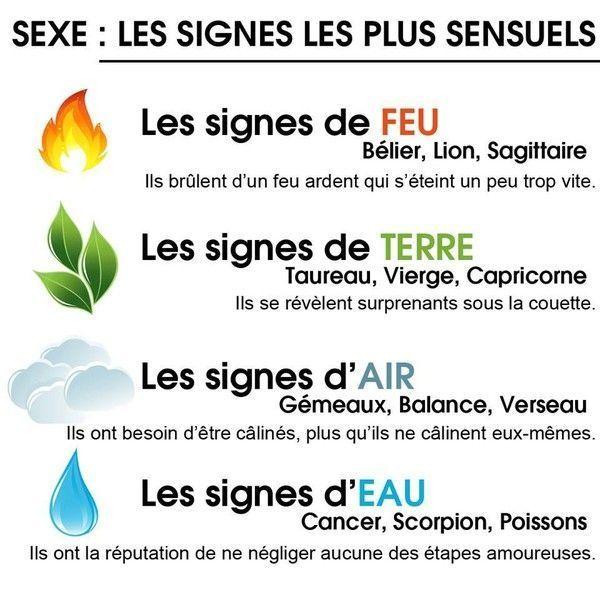 Les signes les plus sensuels...